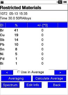 XRF-Analysis-Elemental-Composition